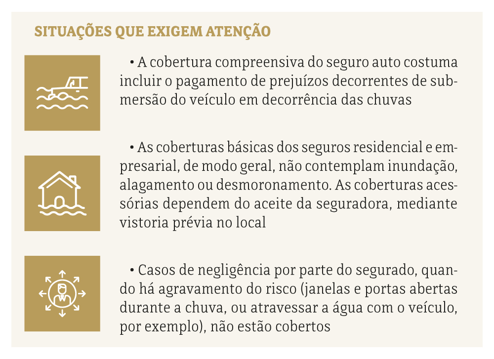25_coberturaespecial_atencao_alalagamento