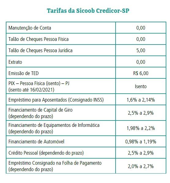 pg10_cooperativismo_tabela