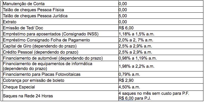 tabela_taxas_credicorsp